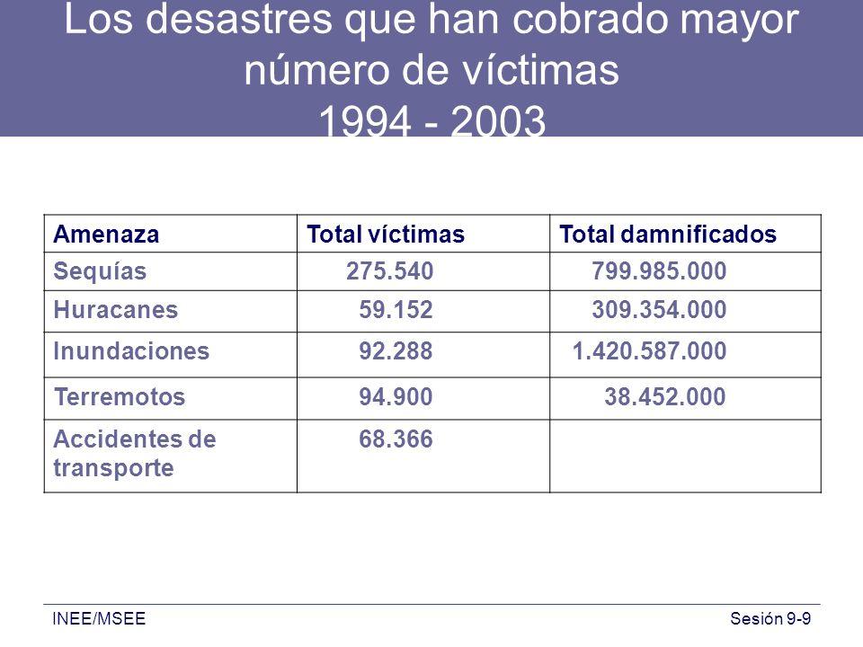 INEE/MSEESesión 9-9 Los desastres que han cobrado mayor número de víctimas 1994 - 2003 AmenazaTotal víctimasTotal damnificados Sequías 275.540 799.985
