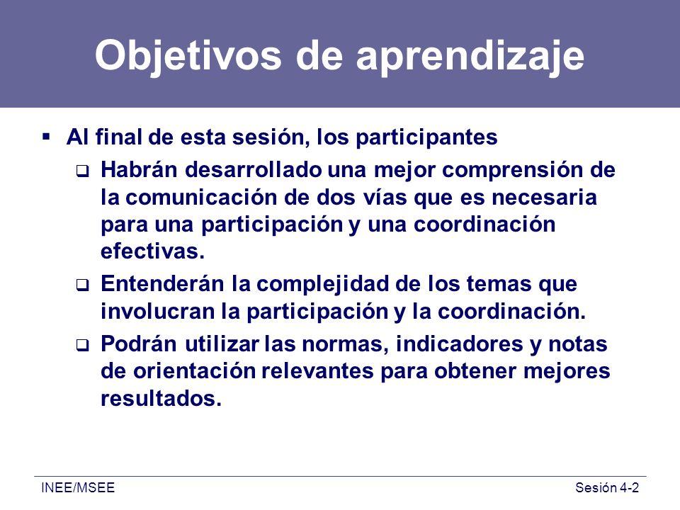 INEE/MSEESesión 4-2 Objetivos de aprendizaje Al final de esta sesión, los participantes Habrán desarrollado una mejor comprensión de la comunicación d
