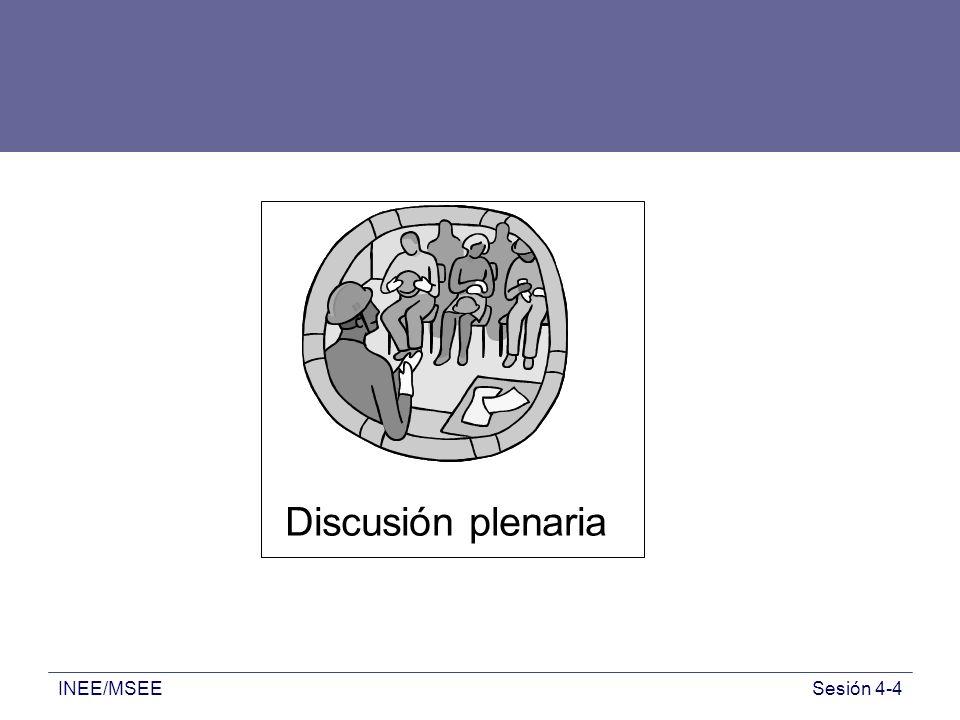 INEE/MSEESesión 4-5 Conclusión La participación debe ser permanente y realizarse de una manera que tenga sentido.