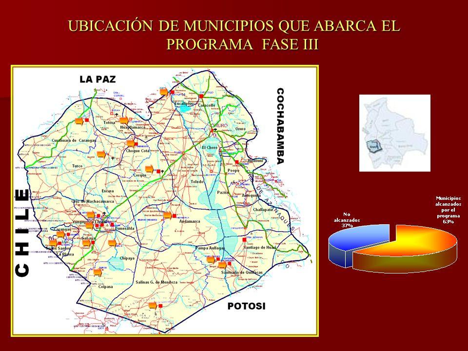 UBICACIÓN DE MUNICIPIOS QUE ABARCA EL PROGRAMA FASE III