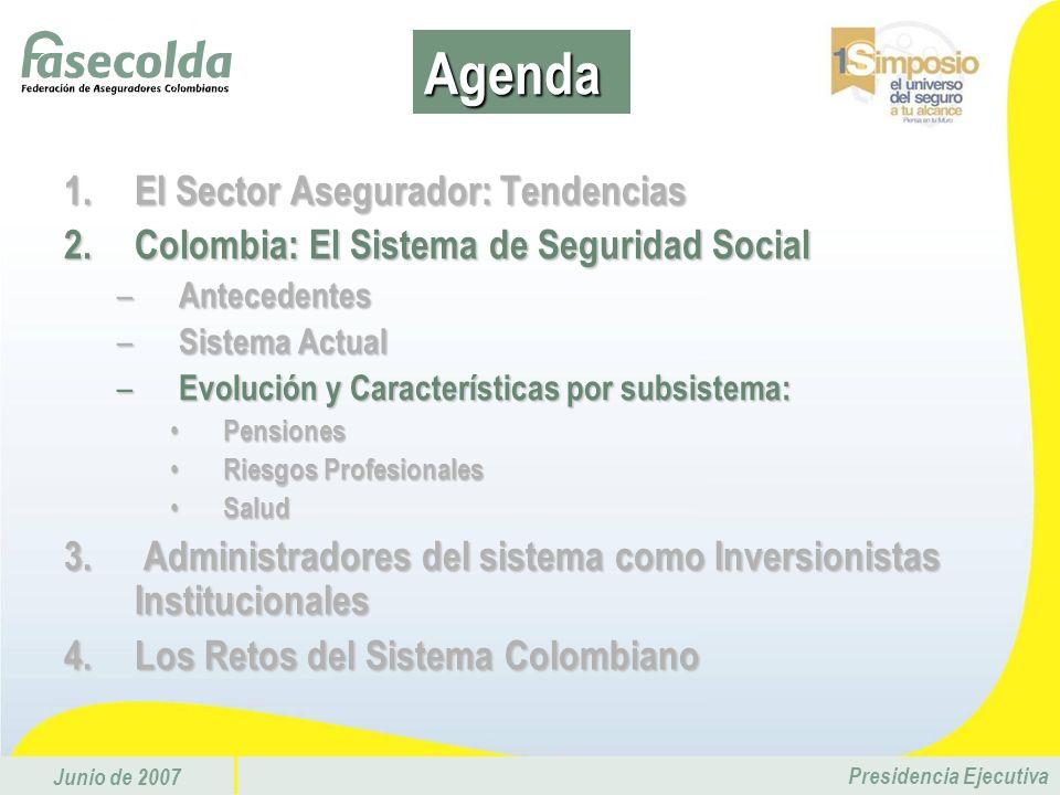 Junio de 2007 Presidencia Ejecutiva 1.El Sector Asegurador: Tendencias 2.Colombia: El Sistema de Seguridad Social – Antecedentes – Sistema Actual – Ev