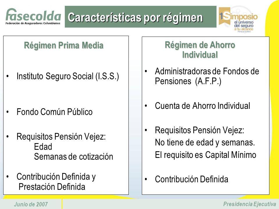 Junio de 2007 Presidencia Ejecutiva R é gimen Prima Media Instituto Seguro Social (I.S.S.) Fondo Común Público Requisitos Pensión Vejez: Edad Semanas