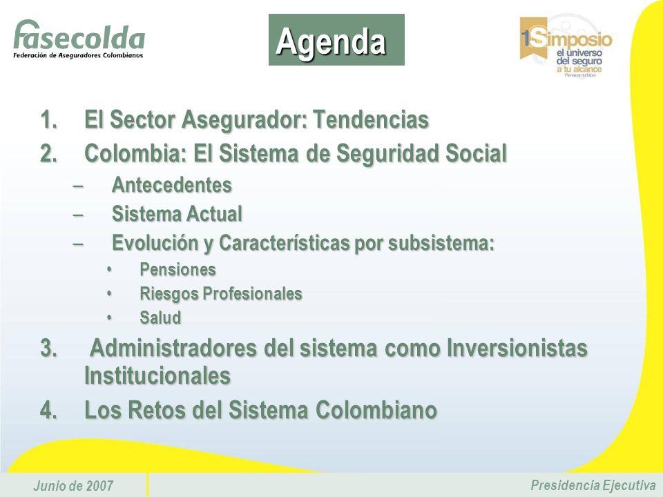 Junio de 2007 Presidencia Ejecutiva 1.El Sector Asegurador: Tendencias 2.Colombia: El Sistema de Seguridad Social – Antecedentes – Sistema Actual – Evolución y Características por subsistema: Pensiones Pensiones Riesgos Profesionales Riesgos Profesionales Salud Salud 3.