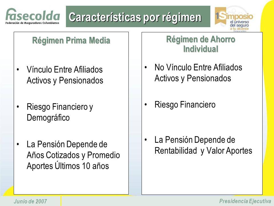 Junio de 2007 Presidencia Ejecutiva R é gimen Prima Media Vínculo Entre Afiliados Activos y Pensionados Riesgo Financiero y Demográfico La Pensión Dep