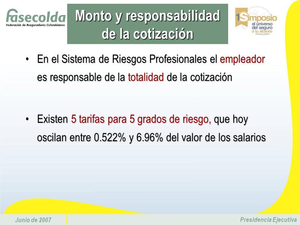 Junio de 2007 Presidencia Ejecutiva En el Sistema de Riesgos Profesionales el empleador es responsable de la totalidad de la cotizaciónEn el Sistema d
