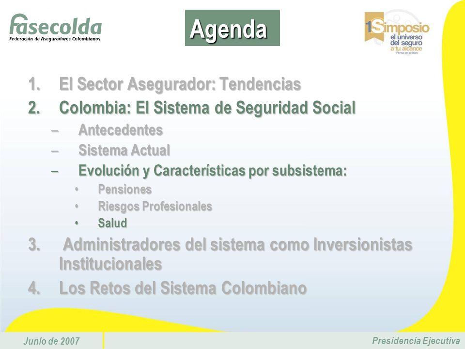 Junio de 2007 Presidencia Ejecutiva Régimen de Ahorro Individual con Solidaridad SISTEMA DE ASEGURAMIENTO DE SALUD RÉGIMEN CONTRIBUTIVO (12,5% DEL SALARIO) RÉGIMEN SUBSIDIADO (RECURSOS FISCALES) OBLIGATORIO VOLUNTARIO PÓLIZAS DE SALUD MEDICINA PREPAGADA PLANES COMPLEMENTARIOS EPS ADMINISTRADORAS AFILIADOS TRABAJADOR DEPENDIENTE O INDEPENDIENTE (CON CAPACIDAD DE PAGO) ARS PERSONAS SIN CAPACIDAD DE PAGO (SISBEN) COMPAÑÍAS DE SEGUROS ENTIDADES MEDICINA PREPAGADA EPS PERSONAS CON CAPACIDAD DE PAGO