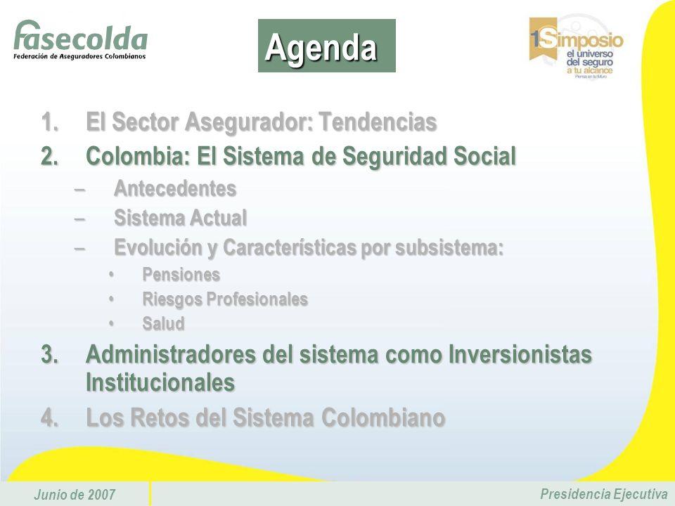 Junio de 2007 Presidencia Ejecutiva Participación de los Inversionistas institucionales como porcentaje del PIB Fuente.