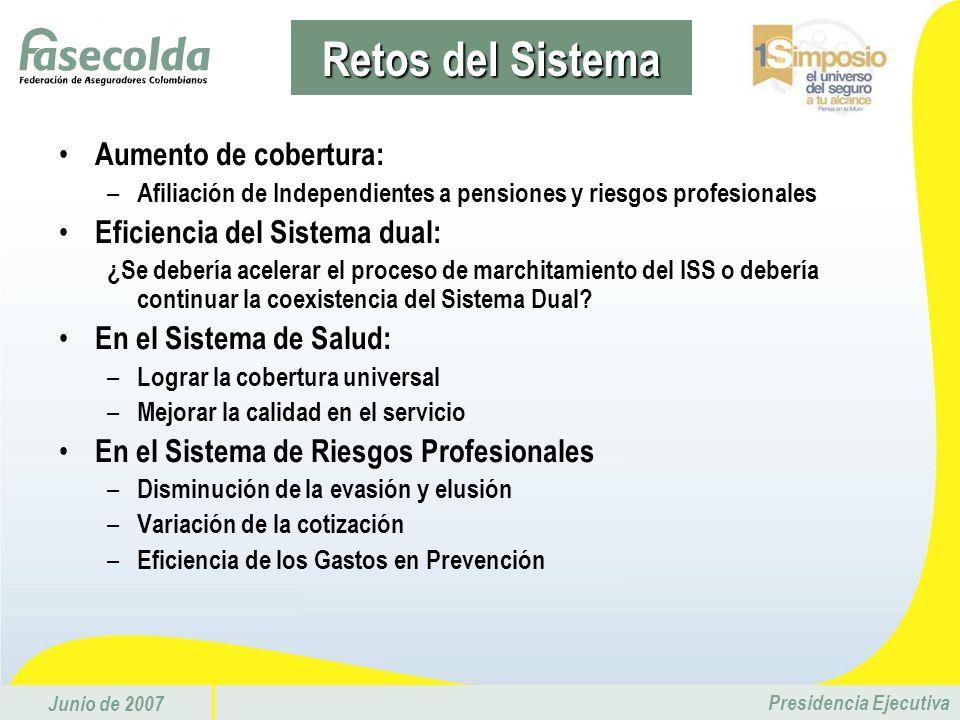 Junio de 2007 Presidencia Ejecutiva Aumento de cobertura: – Afiliación de Independientes a pensiones y riesgos profesionales Eficiencia del Sistema du