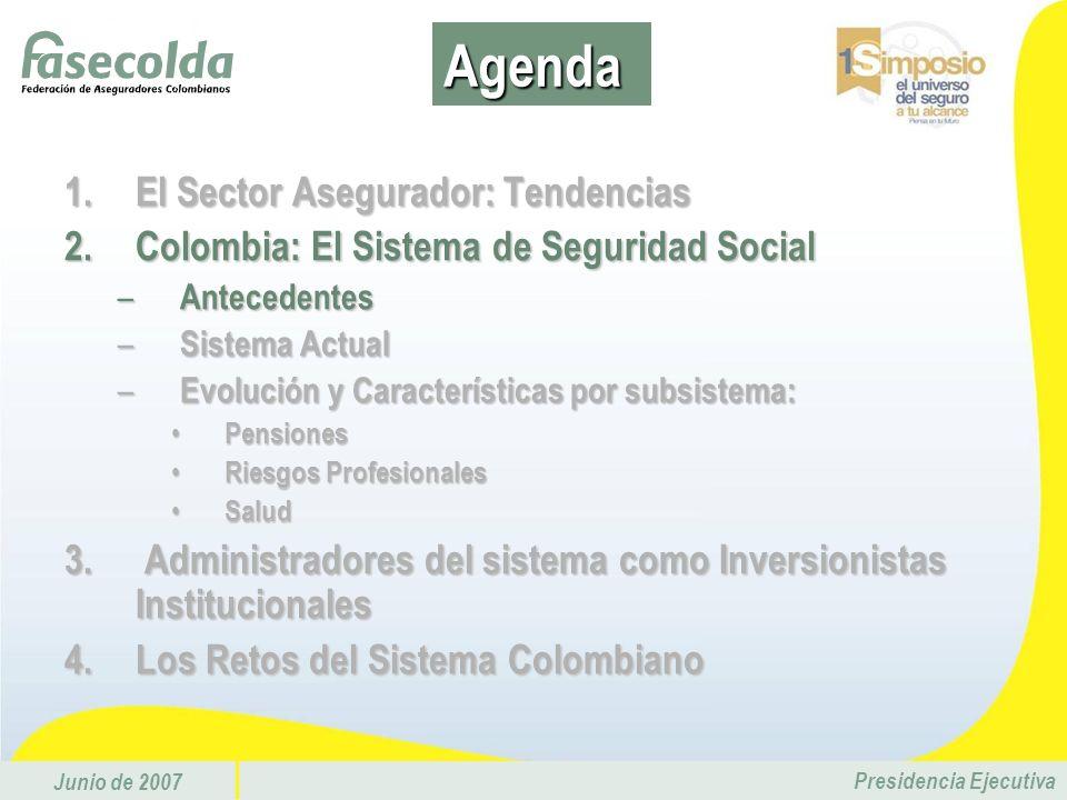 Junio de 2007 Presidencia Ejecutiva SEGURIDAD SOCIAL ANTES DE LEY 100 SECTOR PÚBLICO SECTOR PRIVADO REGÍMENES ESPECIALES CAJAS DE PREVISIÓN PENSIONES, SALUD Y ARP ISS (MONOPOLIO) PENSIONES, SALUD Y ARP ADMINISTRADORES CAJAS DE PREVISIÓN PENSIONES, SALUD Y ARP TRABAJADORES DE EMPRESAS DEL SECTOR PÚBLICO TRABAJADORES DEPENDIENTES Y EMPRESAS PRIVADAS (RP) FUERZAS MILITARES, MAGISTERIO, ECOPETROL, CONVENCIONES COLECTIVAS AFILIADOS