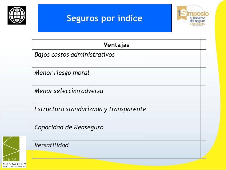 Seguros por índice Ventajas Bajos costos administrativos Menor riesgo moral Menor selecci ó n adversa Estructura standarizada y transparente Capacidad