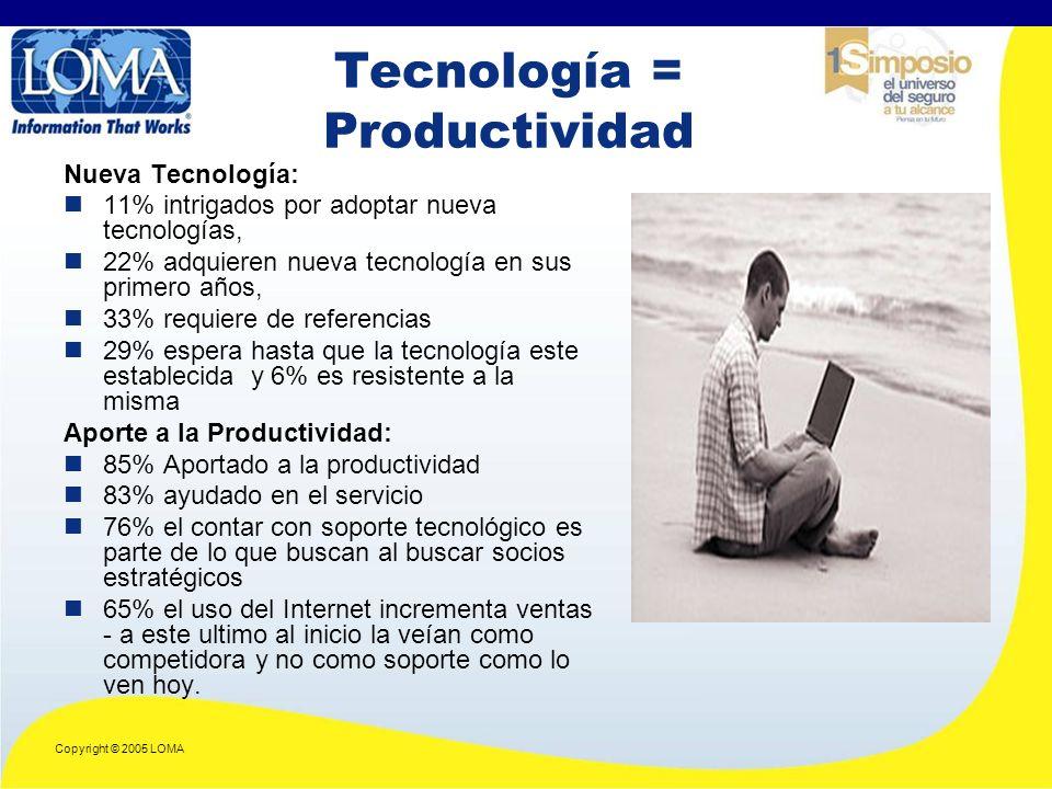 Copyright © 2005 LOMA Tecnología = Productividad Nueva Tecnología: 11% intrigados por adoptar nueva tecnologías, 22% adquieren nueva tecnología en sus primero años, 33% requiere de referencias 29% espera hasta que la tecnología este establecida y 6% es resistente a la misma Aporte a la Productividad: 85% Aportado a la productividad 83% ayudado en el servicio 76% el contar con soporte tecnológico es parte de lo que buscan al buscar socios estratégicos 65% el uso del Internet incrementa ventas - a este ultimo al inicio la veían como competidora y no como soporte como lo ven hoy.