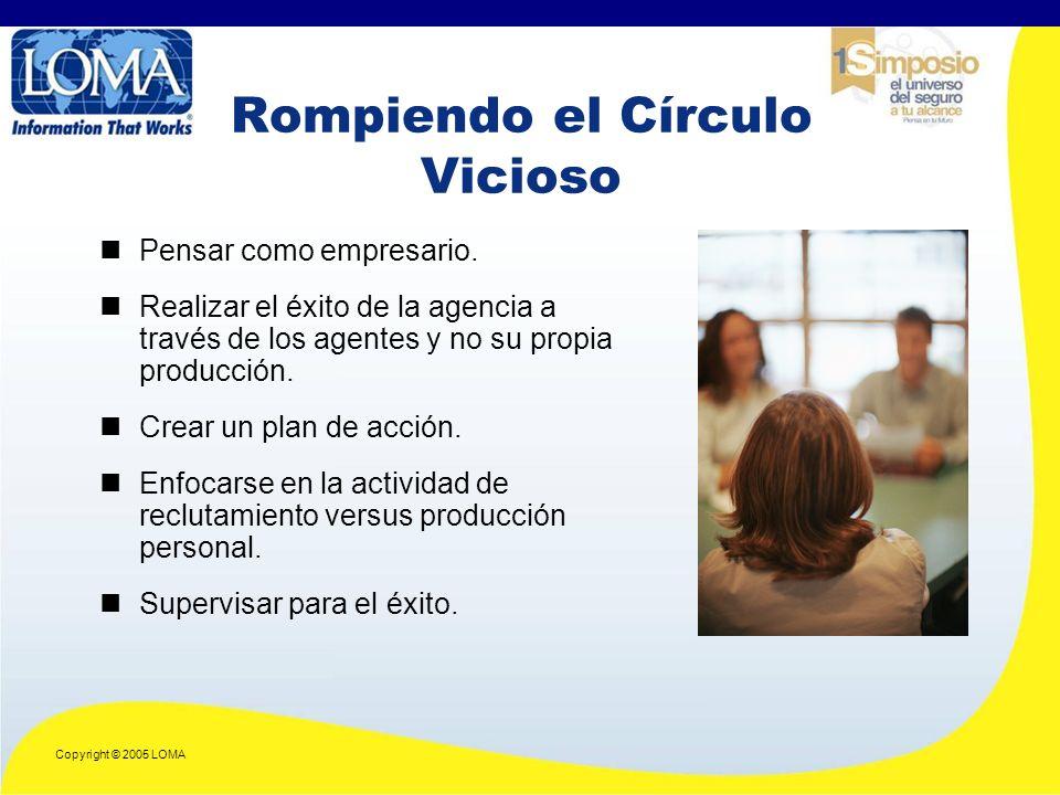 Copyright © 2005 LOMA Rompiendo el Círculo Vicioso Pensar como empresario.