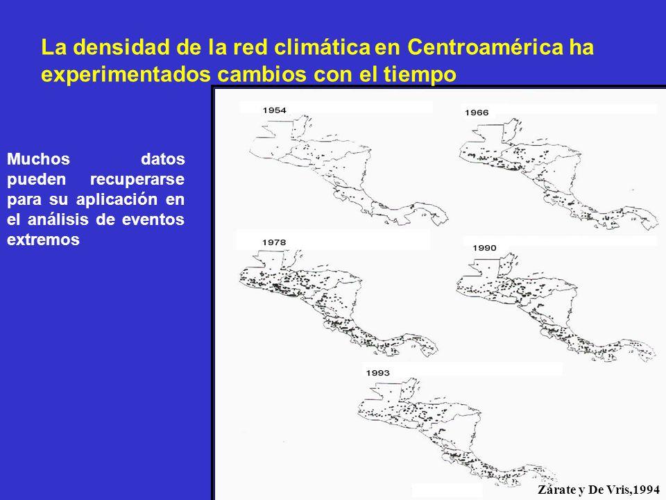 Zárate y De Vris,1994 La densidad de la red climática en Centroamérica ha experimentados cambios con el tiempo Muchos datos pueden recuperarse para su