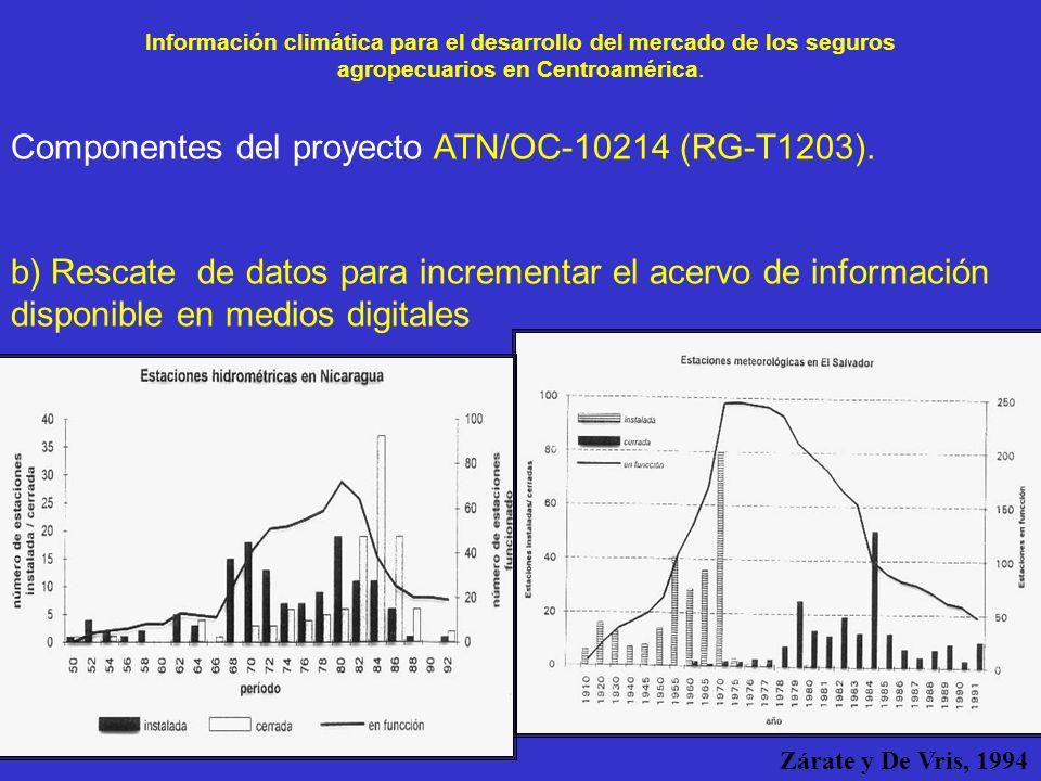 Zárate y De Vris, 1994 Información climática para el desarrollo del mercado de los seguros agropecuarios en Centroamérica. Componentes del proyecto AT