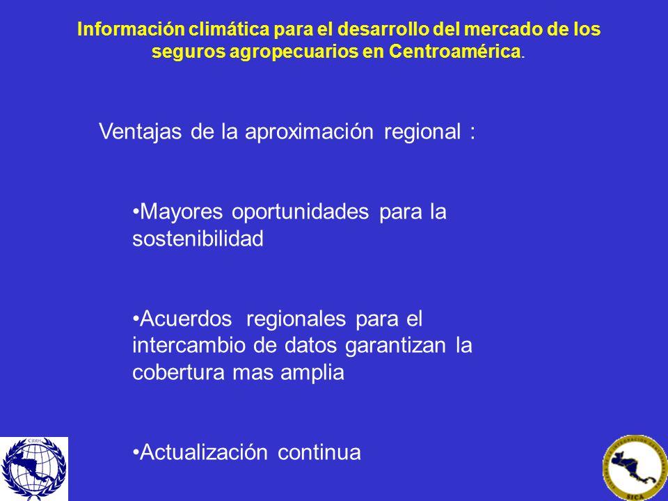 Información climática para el desarrollo del mercado de los seguros agropecuarios en Centroamérica. Ventajas de la aproximación regional : Mayores opo