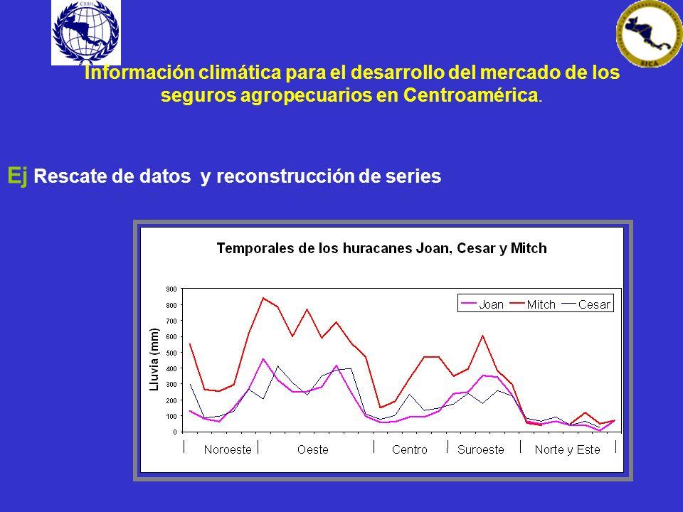 Información climática para el desarrollo del mercado de los seguros agropecuarios en Centroamérica. Ej Rescate de datos y reconstrucción de series
