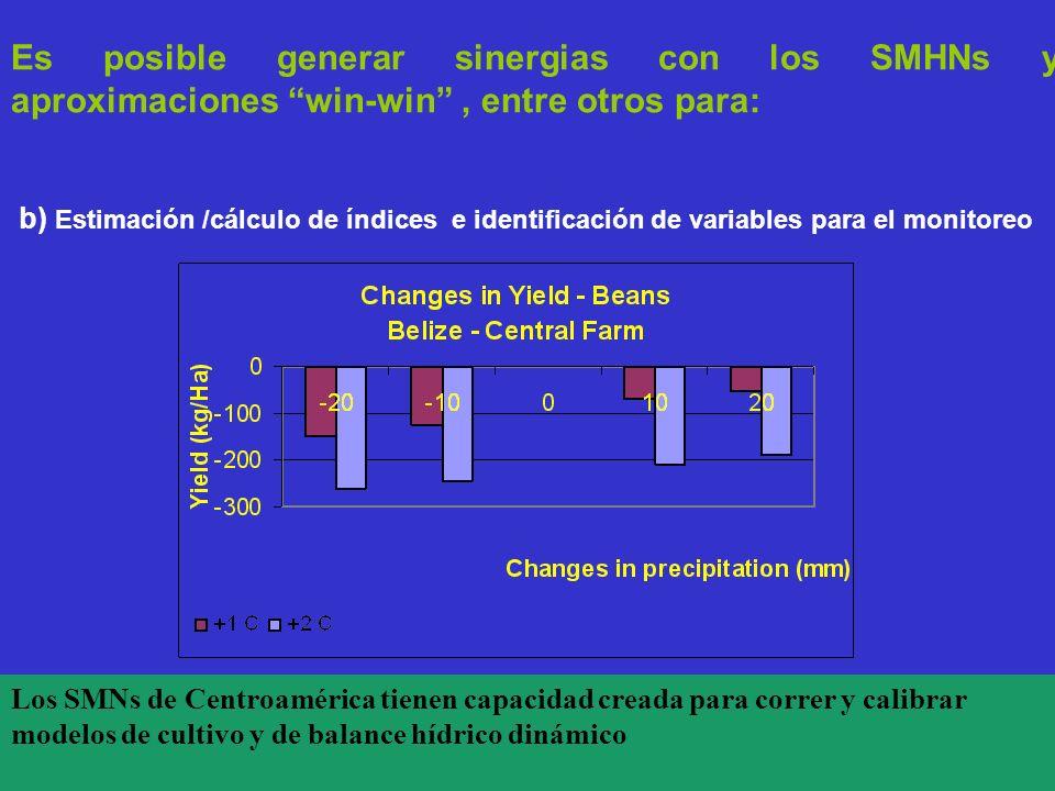 Los SMNs de Centroamérica tienen capacidad creada para correr y calibrar modelos de cultivo y de balance hídrico dinámico Es posible generar sinergias