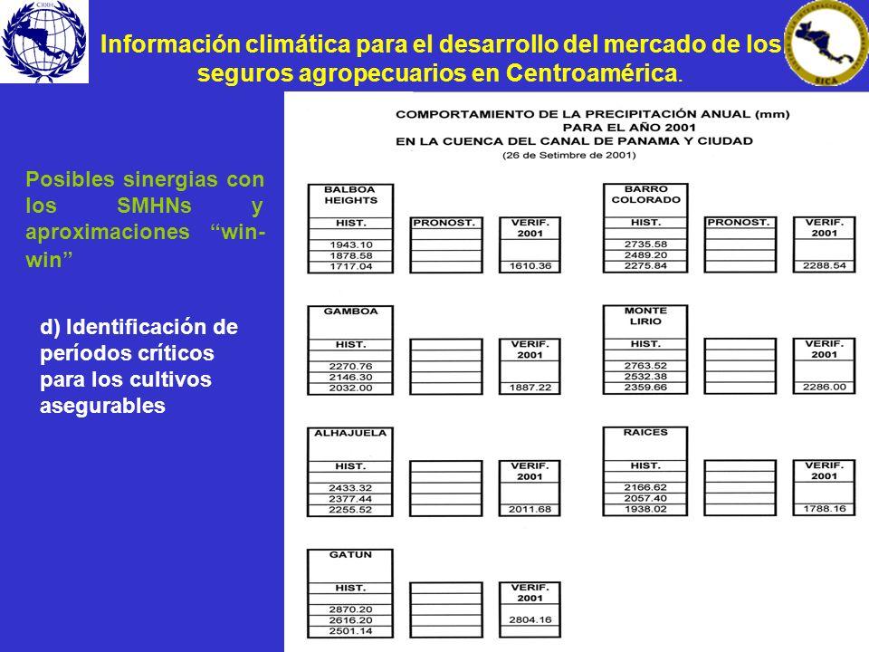 Información climática para el desarrollo del mercado de los seguros agropecuarios en Centroamérica. Posibles sinergias con los SMHNs y aproximaciones