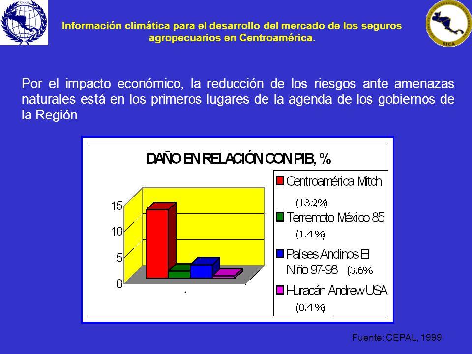 Información climática para el desarrollo del mercado de los seguros agropecuarios en Centroamérica. Por el impacto económico, la reducción de los ries