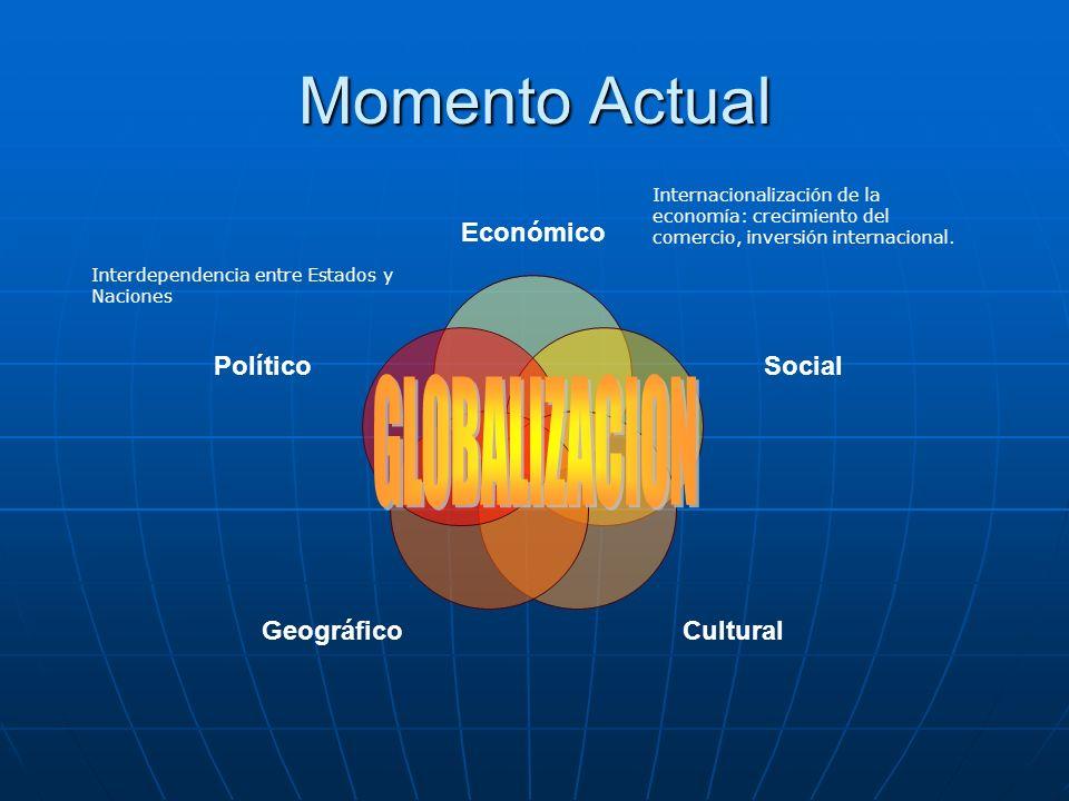 Momento Actual Económico Social CulturalGeográfico Político Internacionalización de la economía: crecimiento del comercio, inversión internacional. In