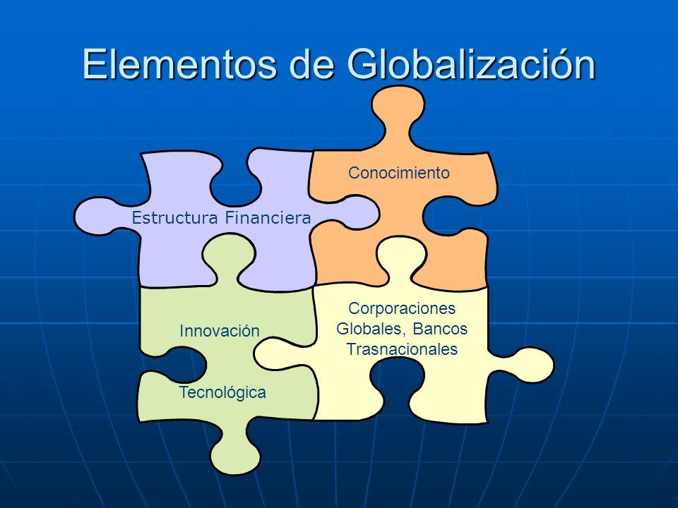 Recursos Humanos Globalizado Administración del Talento, planes de desarrollo y carrera laboral.