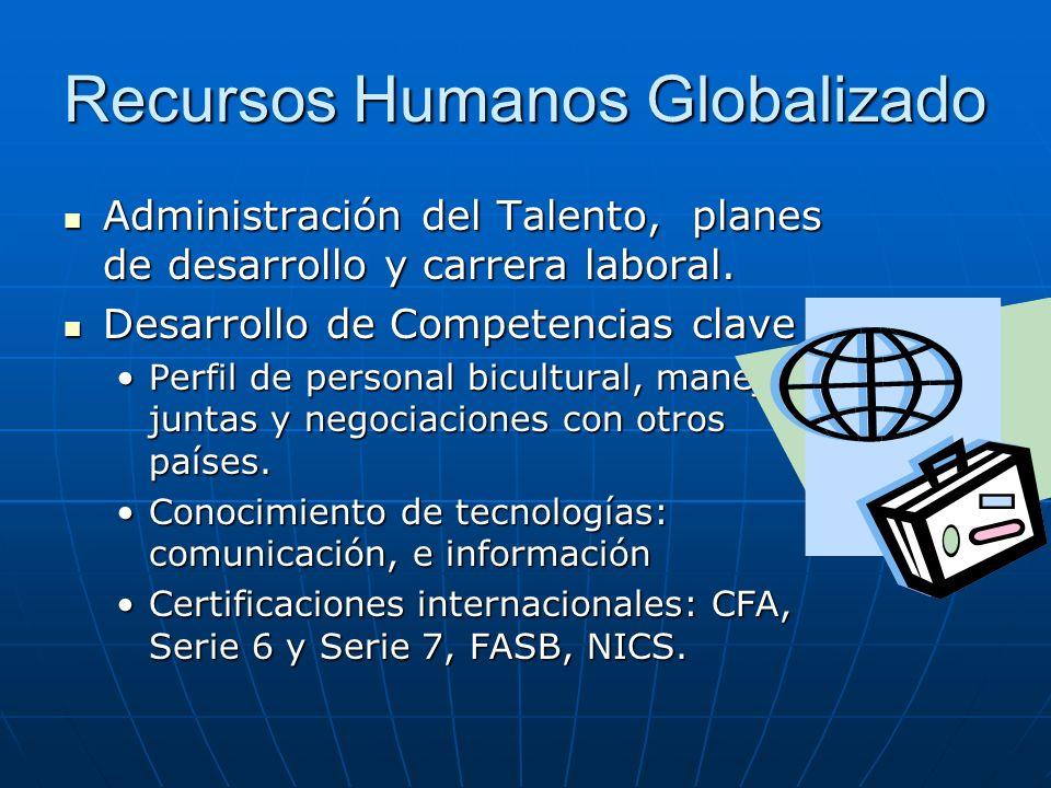 Recursos Humanos Globalizado Administración del Talento, planes de desarrollo y carrera laboral. Administración del Talento, planes de desarrollo y ca
