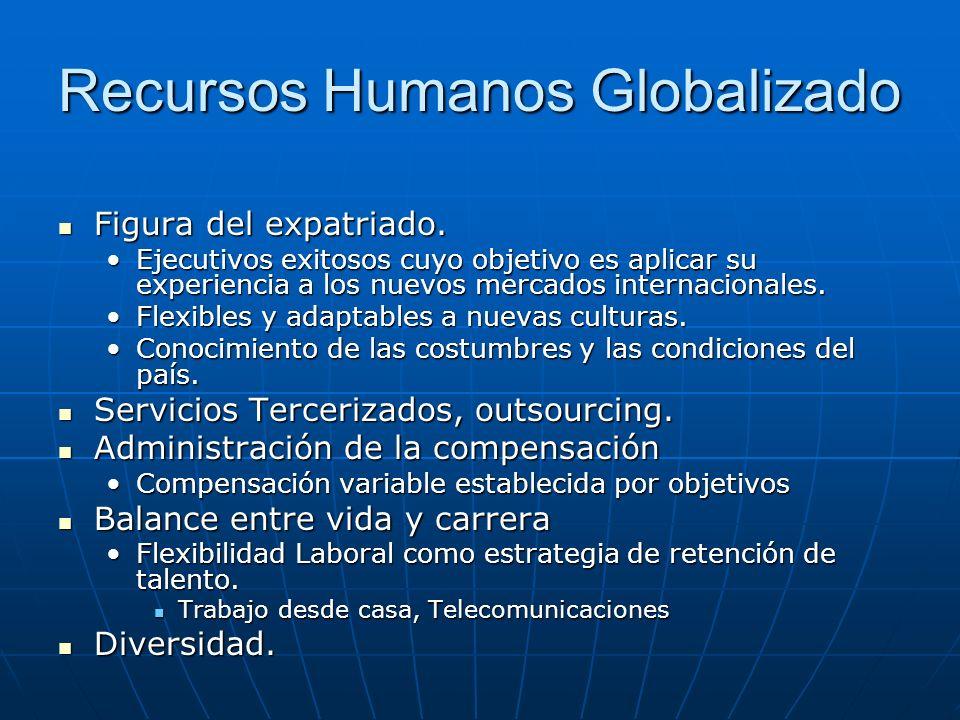 Beneficios Corporativos, negociaciones Globales.Beneficios Corporativos, negociaciones Globales.