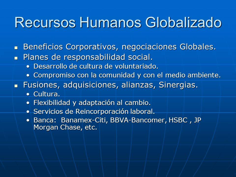 Conclusiones El mundo se ha unificado, las empresas necesitamos adaptarnos a esta nueva dinámica.