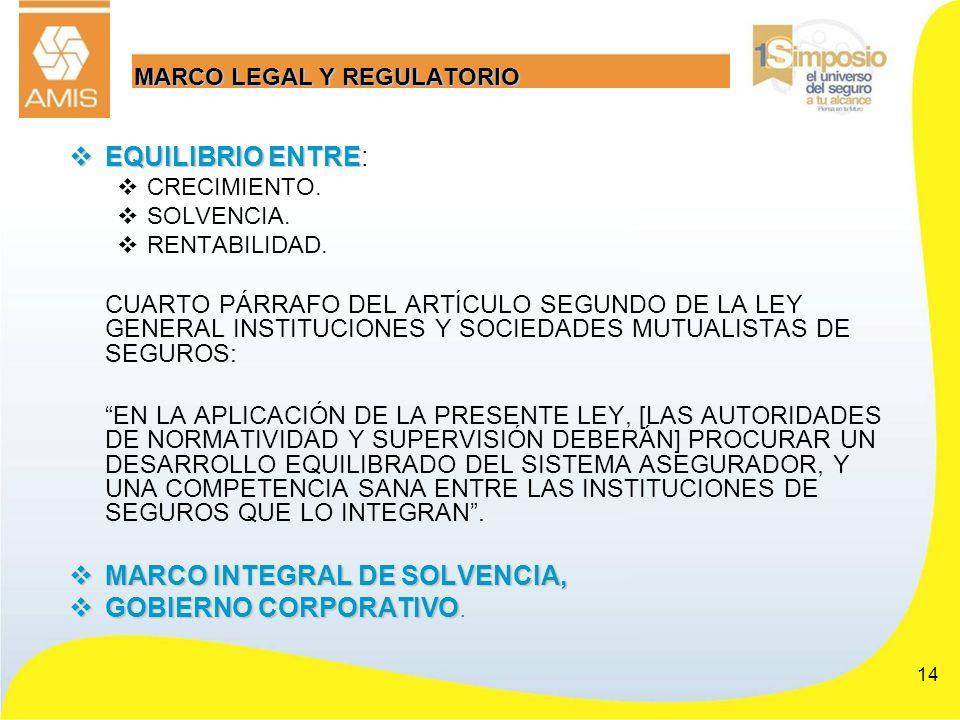14 EQUILIBRIO ENTRE EQUILIBRIO ENTRE: CRECIMIENTO. SOLVENCIA. RENTABILIDAD. CUARTO PÁRRAFO DEL ARTÍCULO SEGUNDO DE LA LEY GENERAL INSTITUCIONES Y SOCI
