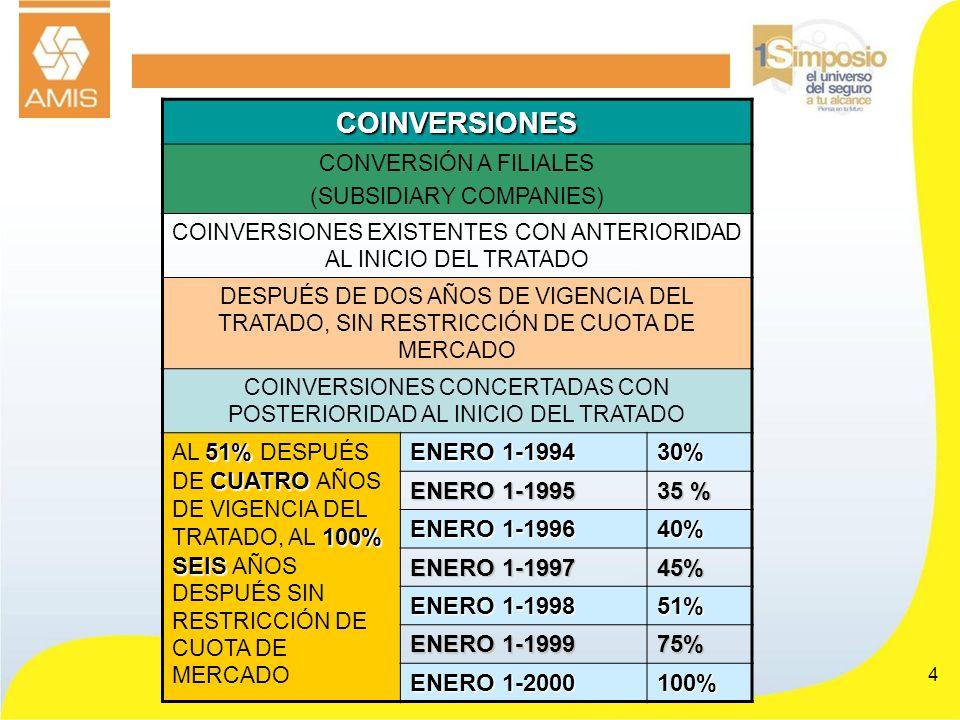 4 COINVERSIONES CONVERSIÓN A FILIALES (SUBSIDIARY COMPANIES) COINVERSIONES EXISTENTES CON ANTERIORIDAD AL INICIO DEL TRATADO DESPUÉS DE DOS AÑOS DE VI