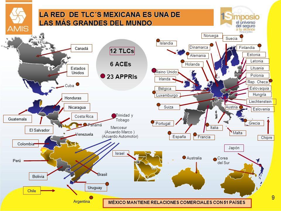 9 Canadá Estados Unidos Honduras Nicaragua Venezuela Guatemala El Salvador Colombia Perú Bolivia Chile Argentina Uruguay Brasil Grecia Italia Francia