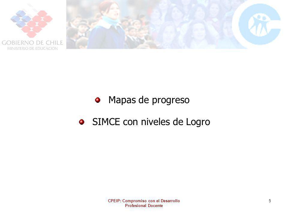 CPEIP: Compromiso con el Desarrollo Profesional Docente 5 Mapas de progreso SIMCE con niveles de Logro