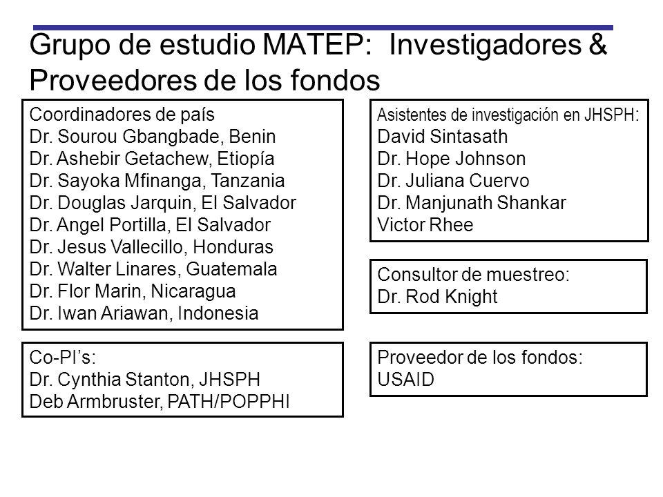 Grupo de estudio MATEP: Investigadores & Proveedores de los fondos Coordinadores de país Dr. Sourou Gbangbade, Benin Dr. Ashebir Getachew, Etiopía Dr.