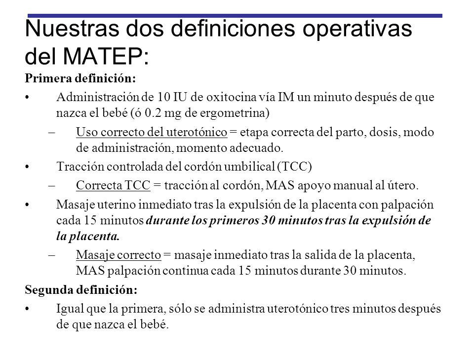 Nuestras dos definiciones operativas del MATEP: Primera definición: Administración de 10 IU de oxitocina vía IM un minuto después de que nazca el bebé