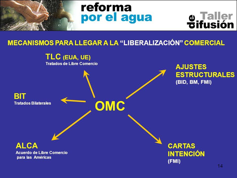 14 MECANISMOS PARA LLEGAR A LA LIBERALIZACIÓN COMERCIAL OMC TLC ( EUA, UE) Tratados de Libre Comercio BIT Tratados Bilaterales ALCA Acuerdo de Libre C