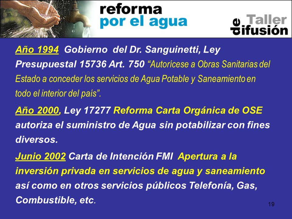 19 Año 1994 Gobierno del Dr. Sanguinetti, Ley Presupuestal 15736 Art. 750 Autorícese a Obras Sanitarias del Estado a conceder los servicios de Agua Po