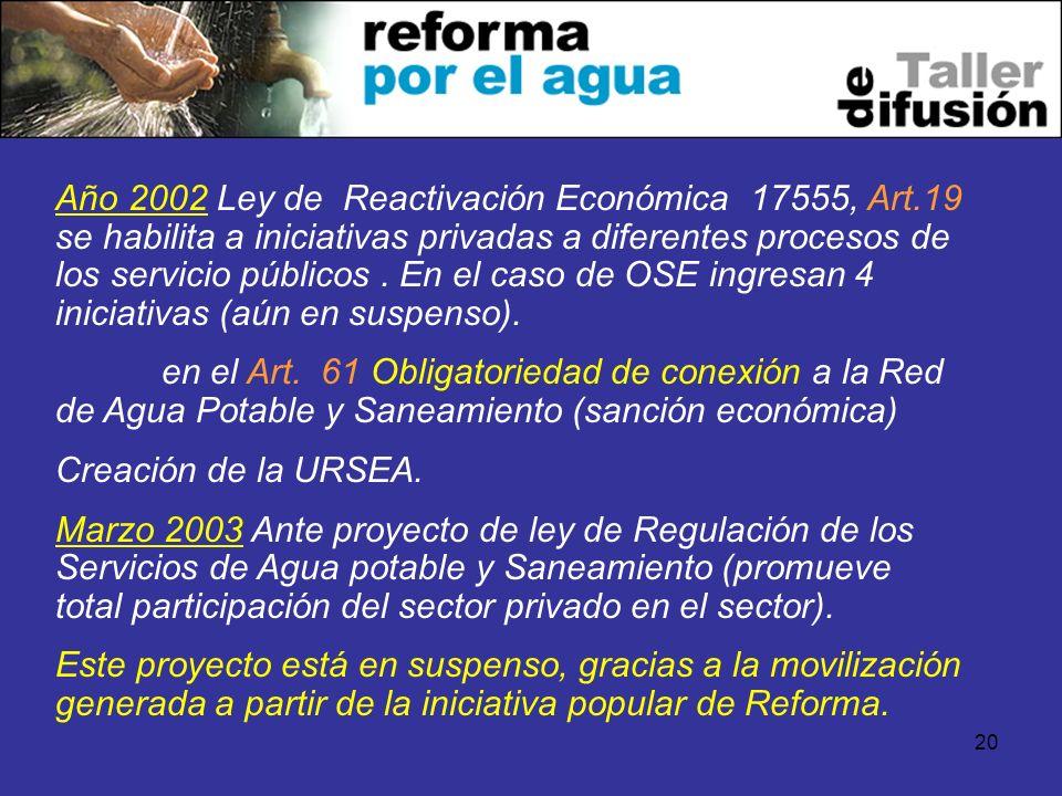20 Año 2002 Ley de Reactivación Económica 17555, Art.19 se habilita a iniciativas privadas a diferentes procesos de los servicio públicos. En el caso