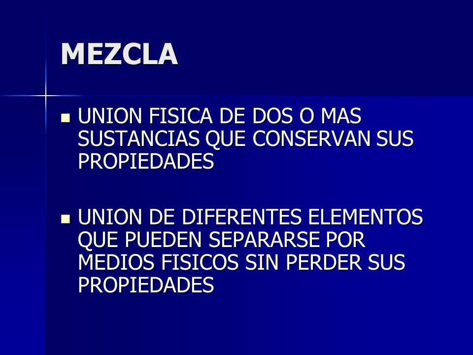 MEZCLA UNION FISICA DE DOS O MAS SUSTANCIAS QUE CONSERVAN SUS PROPIEDADES UNION FISICA DE DOS O MAS SUSTANCIAS QUE CONSERVAN SUS PROPIEDADES UNION DE