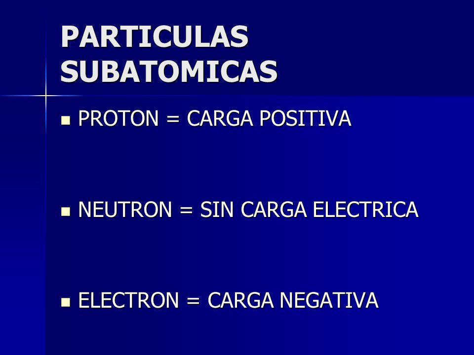 PARTICULAS SUBATOMICAS PROTON = CARGA POSITIVA PROTON = CARGA POSITIVA NEUTRON = SIN CARGA ELECTRICA NEUTRON = SIN CARGA ELECTRICA ELECTRON = CARGA NE