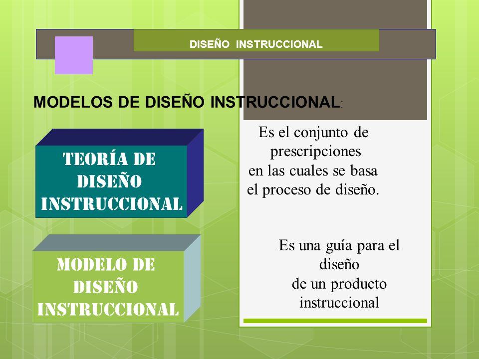 DISEÑO INSTRUCCIONAL Teoría de Diseño Instruccional Modelo de Diseño Instruccional Es una guía para el diseño de un producto instruccional Es el conju