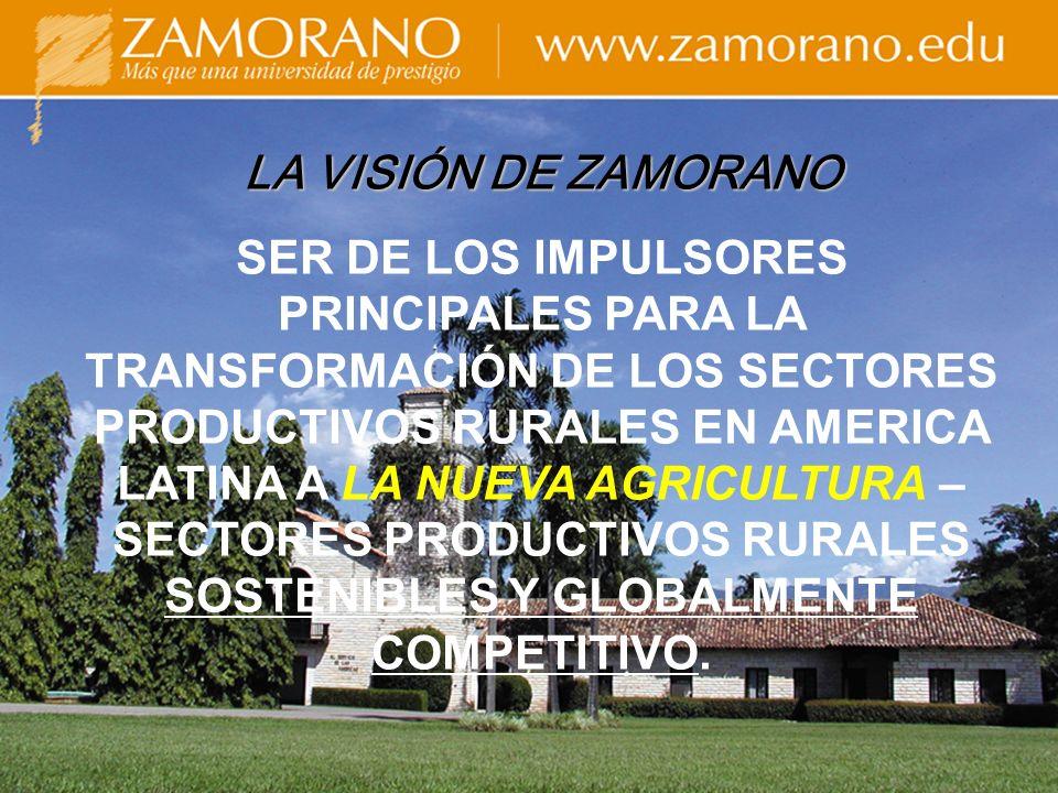 LA VISIÓN DE ZAMORANO SER DE LOS IMPULSORES PRINCIPALES PARA LA TRANSFORMACIÓN DE LOS SECTORES PRODUCTIVOS RURALES EN AMERICA LATINA A LA NUEVA AGRICULTURA – SECTORES PRODUCTIVOS RURALES SOSTENIBLES Y GLOBALMENTE COMPETITIVO.