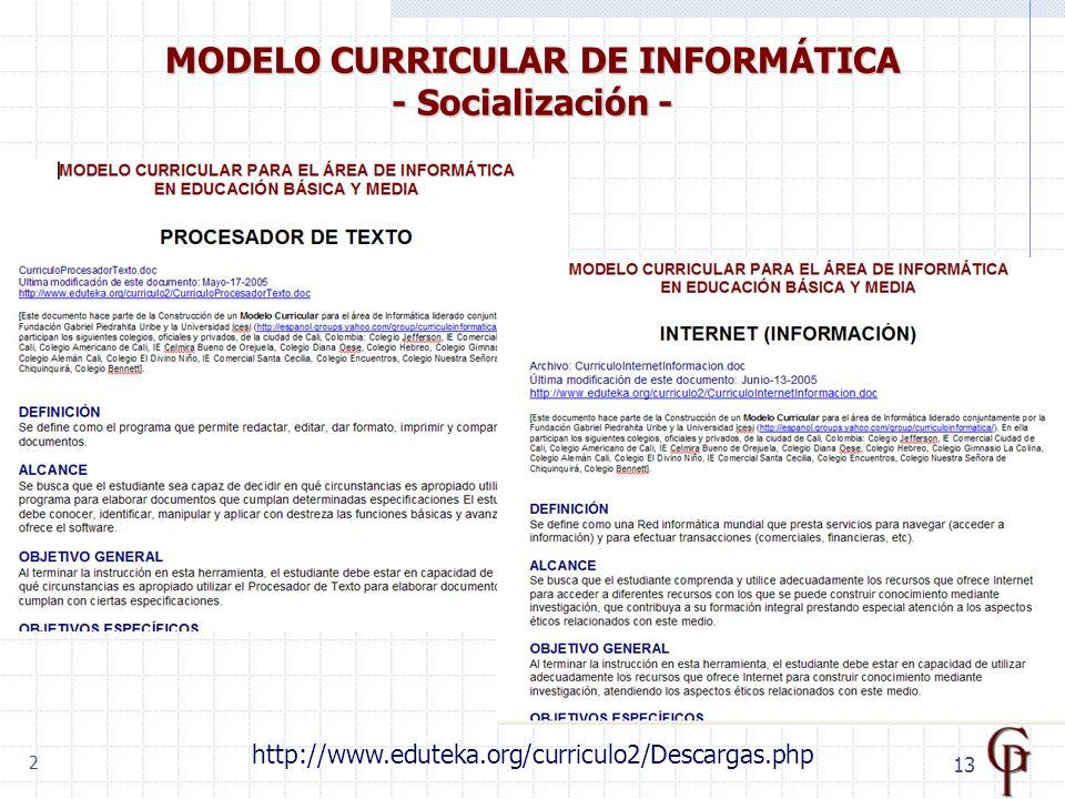 13 MODELO CURRICULAR DE INFORMÁTICA - Socialización - http://www.eduteka.org/curriculo2/Descargas.php 2