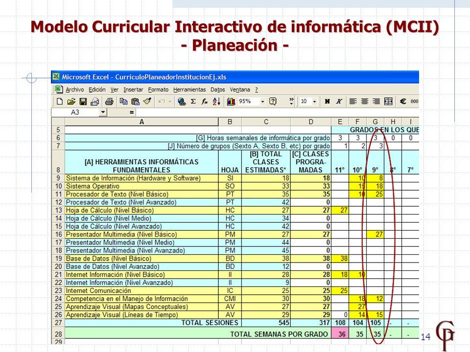 14 Modelo Curricular Interactivo de informática (MCII) - Planeación -