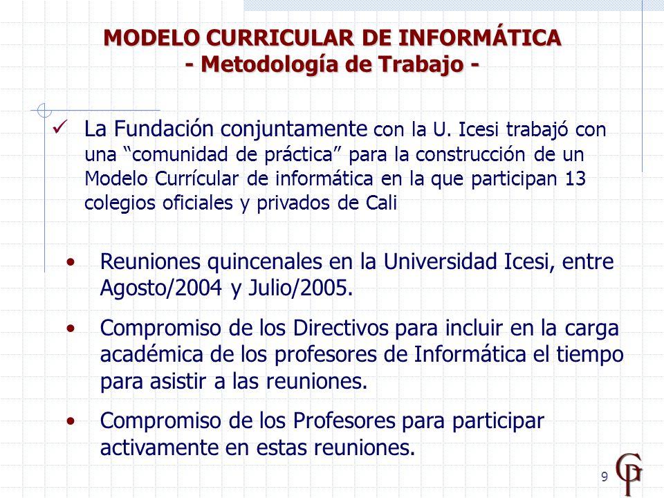10 MODELO CURRICULAR DE INFORMÁTICA - Participantes -