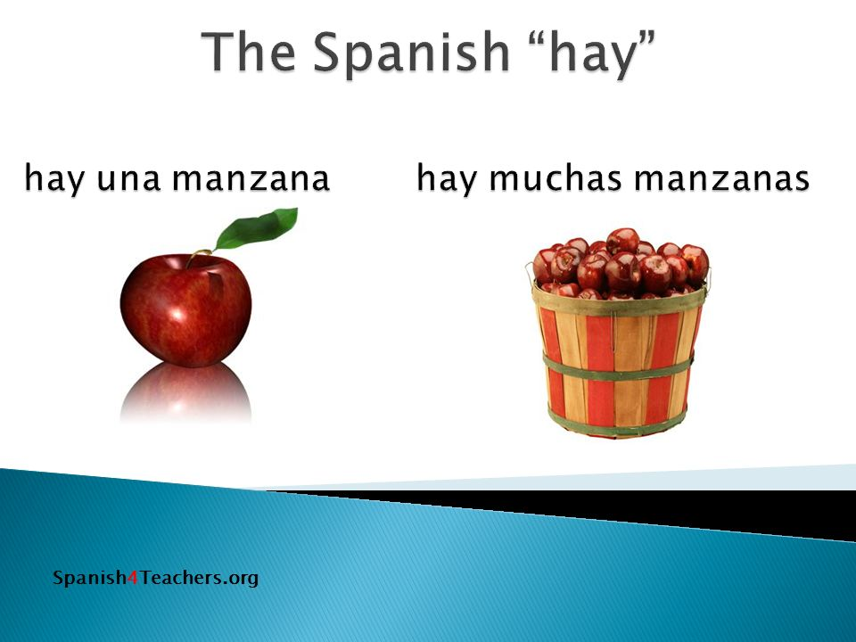 In Spanish you say hay In English you say there is there are Spanish4Teachers.org