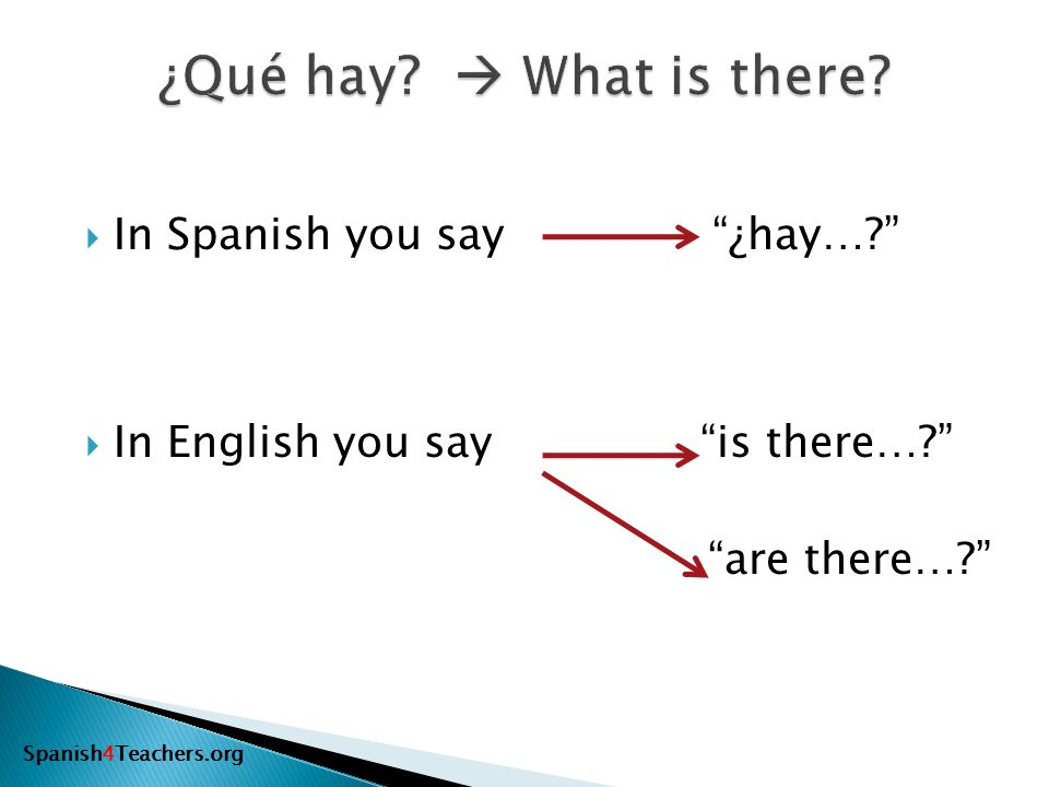In Spanish you say ¿hay… In English you say is there… are there…