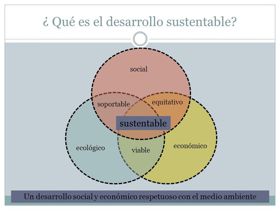 ¿ Qué es el desarrollo sustentable? ecológico social económico viable equitativo soportable sustentable Un desarrollo social y económico respetuoso co