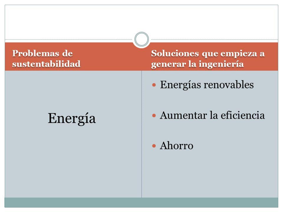Problemas de sustentabilidad Soluciones que empieza a generar la ingeniería Energía Energías renovables Aumentar la eficiencia Ahorro