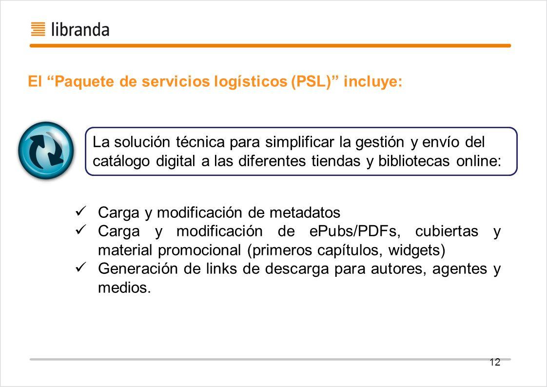 12 El Paquete de servicios logísticos (PSL) incluye: Carga y modificación de metadatos Carga y modificación de ePubs/PDFs, cubiertas y material promoc