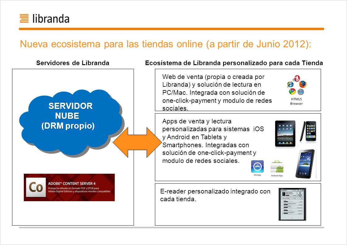 Nueva ecosistema para las tiendas online (a partir de Junio 2012): SERVIDOR SERVIDORNUBE (DRM propio) (DRM propio) SERVIDOR SERVIDORNUBE (DRM propio)